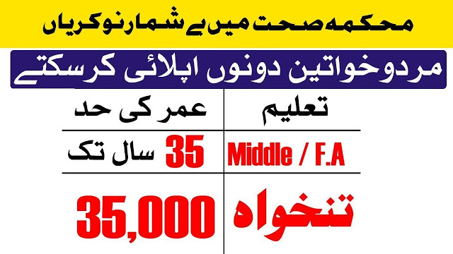 Health Department Jobs 2021