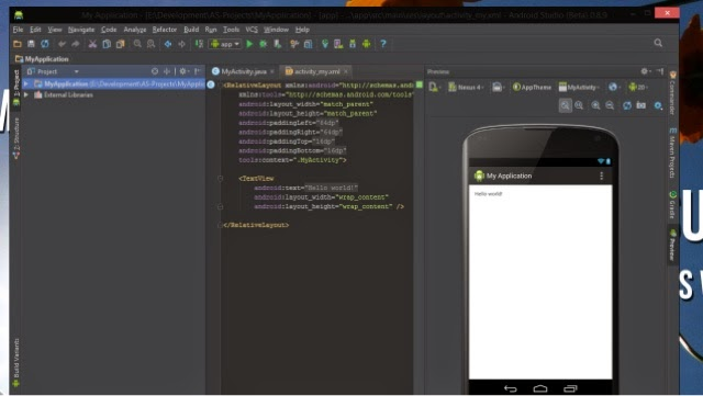 The Android Software Development Kit or SDK