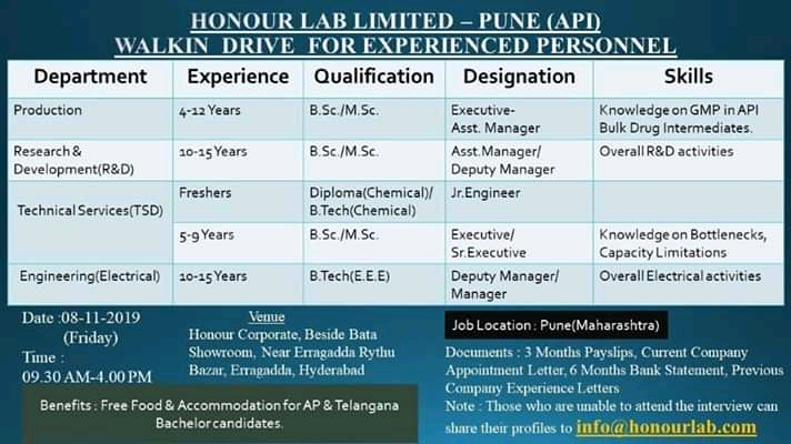 HONOUR LAB LIMITED – Walk-Ins for R&D | Engineering | Technical Services Departments on 8th Nov' 2019