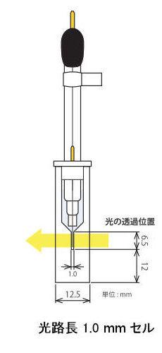 石英セル 光路長 1.0 mm