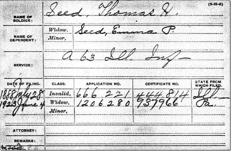 SEED_Thomas H_CivilWarPensionIndex_1888_Illinois