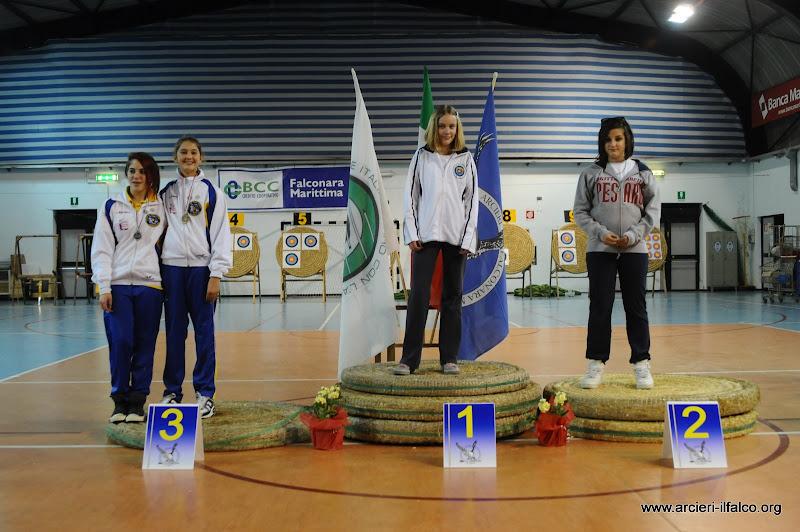 Trofeo Casciarri - DSC_6208.JPG