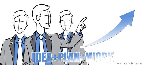 entrepreneur-plan-work