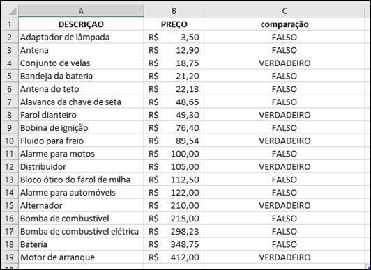 Como comparar listas no Excel - funções PROCV, SEERRO e ÉERROS - Visual Dicas