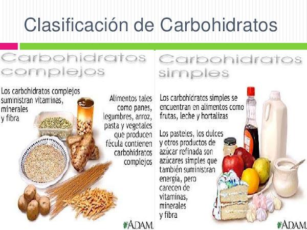 Clasificación carbohidratos (Hidratos de carbono)