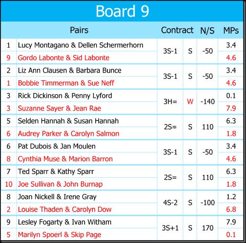 Recap Boards 16 November 2017-9