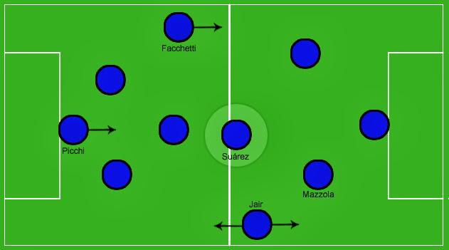 Catenaccio taktikai rajz a Grande Inter korából