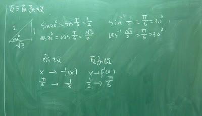反三角函數