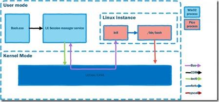 01 LXSS-diagram-1024x472
