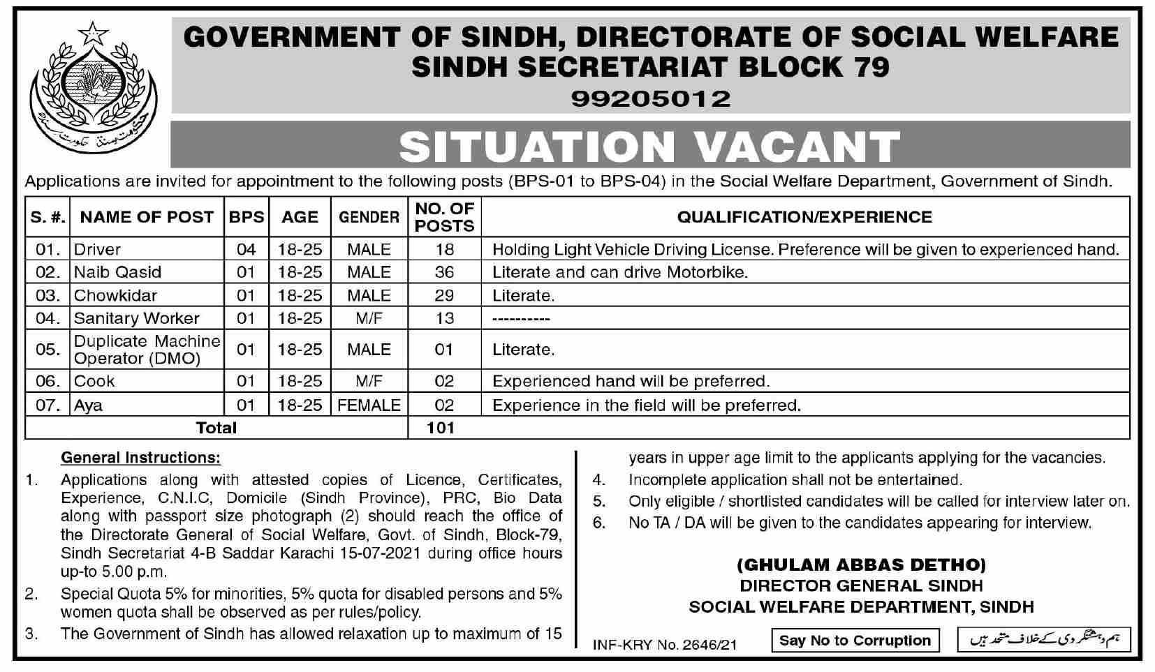 Social Welfare Department Jobs