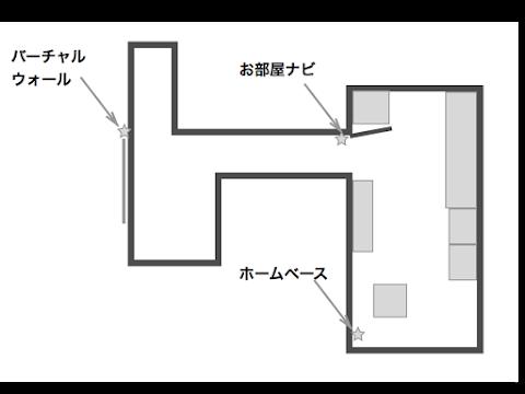 掃除させる部屋の見取り図