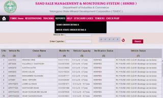 SSMMS-Vehicle Registered List