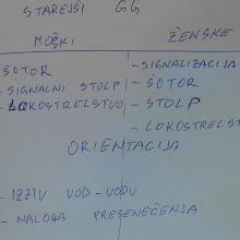 Državni mnogoboj, Mirna 2016 - DSCN5414.JPG
