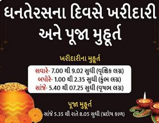 Dhanteras Muhurat 2020, Muhurat of Dhanteras 2020, Choghadiya vishe jano 2020,www.hindimehelp24.xyz