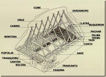 Cabaña teito