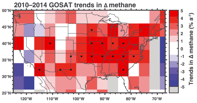 The 2010–2014 trend in U.S. methane enhancements as seen from GOSAT. The methane enhancement (Δ methane) is defined as the difference in the tropospheric column mixing ratio relative to the oceanic background measured in the glint mode over the North Pacific (176–128°W, 25–43°N) and normalized with the 2010 Δ methane. Trends are computed on a 4° × 4° grid. Statistically significant trends (p < 0.01) are indicated by a dot. Graphic: Turner, et al., 2016 / Geophysical Research Letters