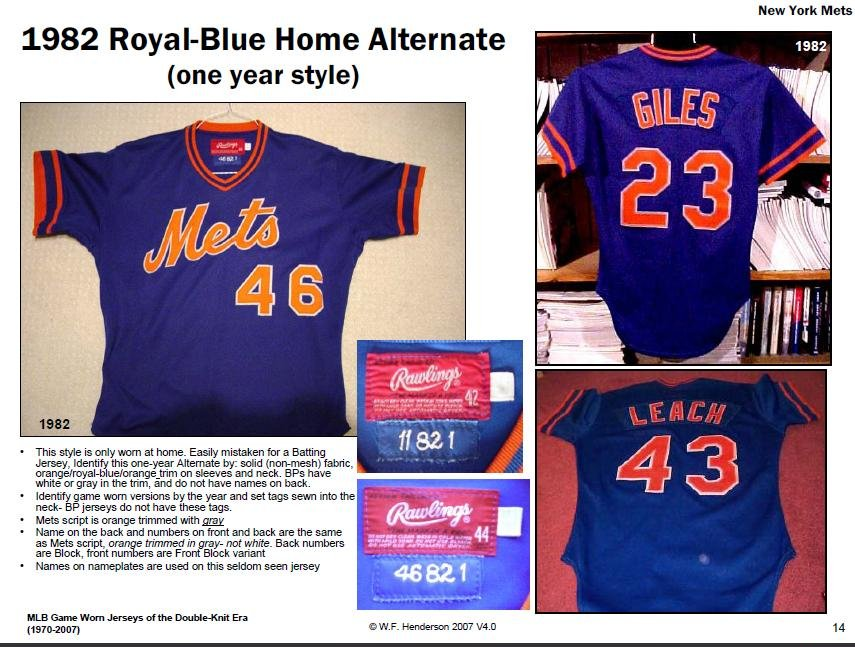 sports shoes e0bc9 4a83b New York Mets Alternate Jerseys - The Ultimate Baseball Look