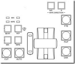 transision area edit