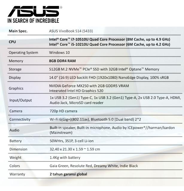 Main spek ASUS Vivobook S14 S433 - tabel