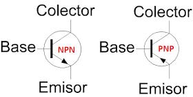 Transistor PNP y NPN