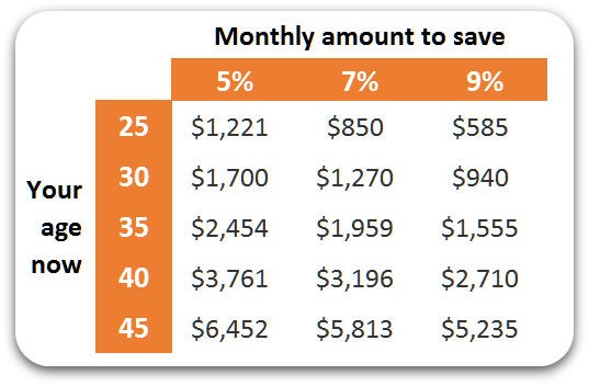 [monthly-amount-to-save%5B2%5D]