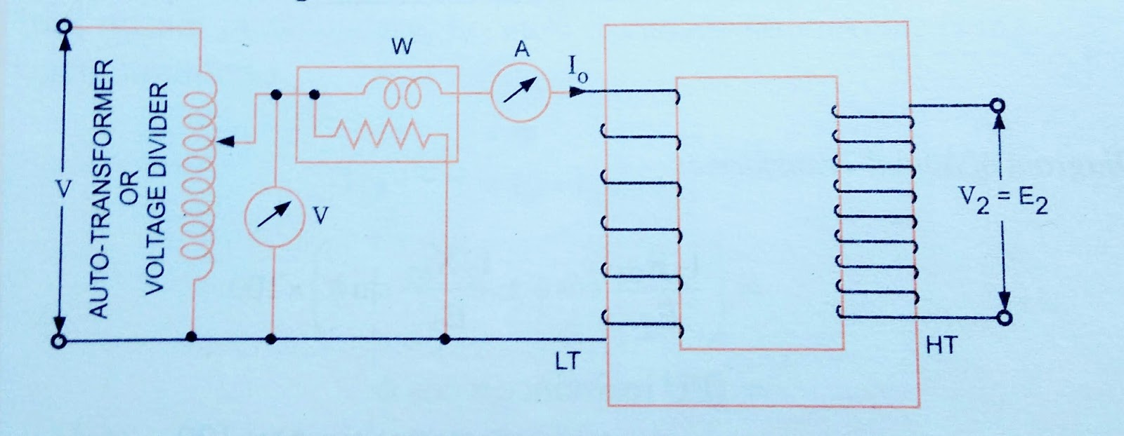 CKT diagram for Open-circuit Test
