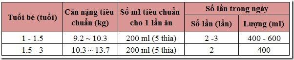 bang-dinh-luong-pha-sua-meiji-so-9-1(1)