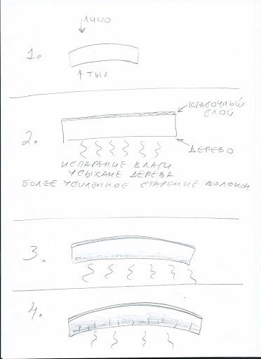 Доска для иконы, вопросы по изготовлению. - Страница 2 Scan