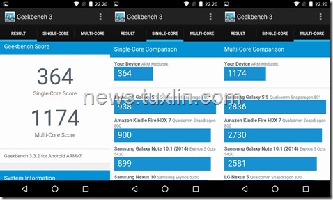 Benchmark Evercoss One X Geekbench 3