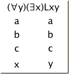 6.6 quantifier pictures 4.b