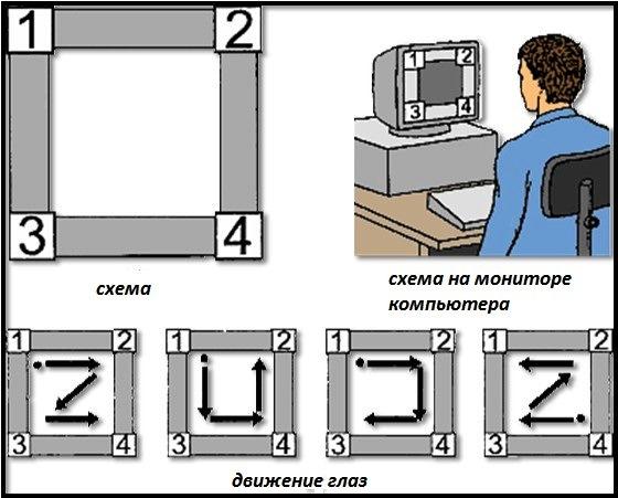 как улучшить зрение 3