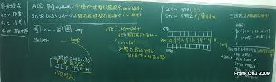 圖1-4說明及上半學期的考試時程