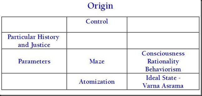 origin.organic-cell