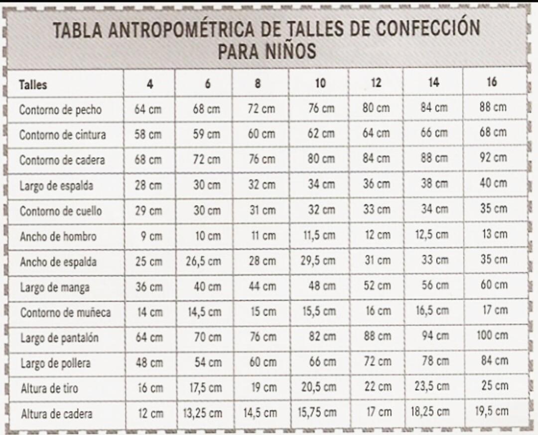 Oh mami tabla de medidas para ni os for Tabla de medidas antropometricas