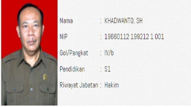 Sosok Khadwanto, Hakim yang Vonis Habib Rizieq 4 Tahun Penjara