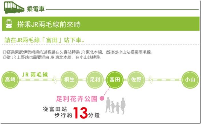 在最美的季節遇見足利紫籐花卉公園:門票交通攻略實況(上)13