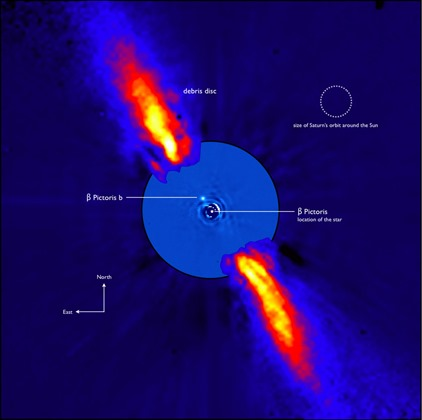 exoplaneta Beta Pictoris b visível em órbita da sua estrela hospedeira