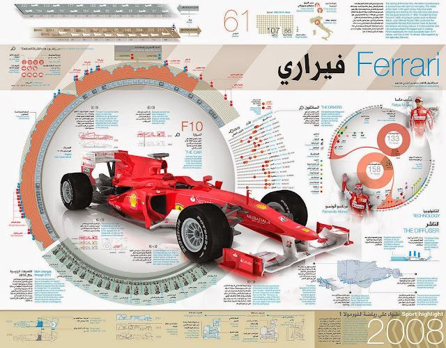 Infographix - Ferrari%2BLuis%2BChumpitaz1.jpg