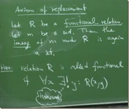 physics set theory axiom replacement