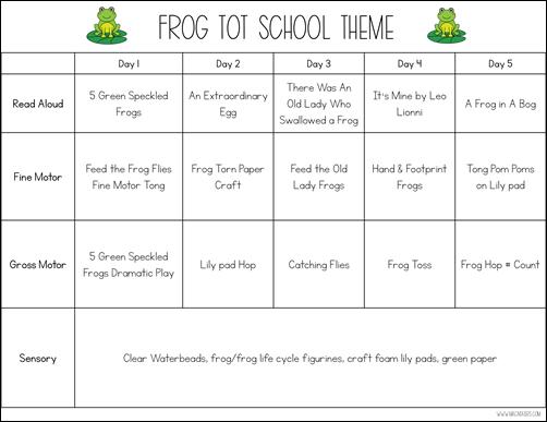 Frog Tot School Theme