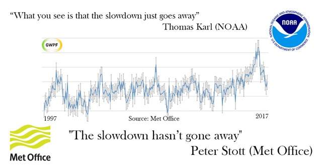 Slowdown-infographic1 (1)