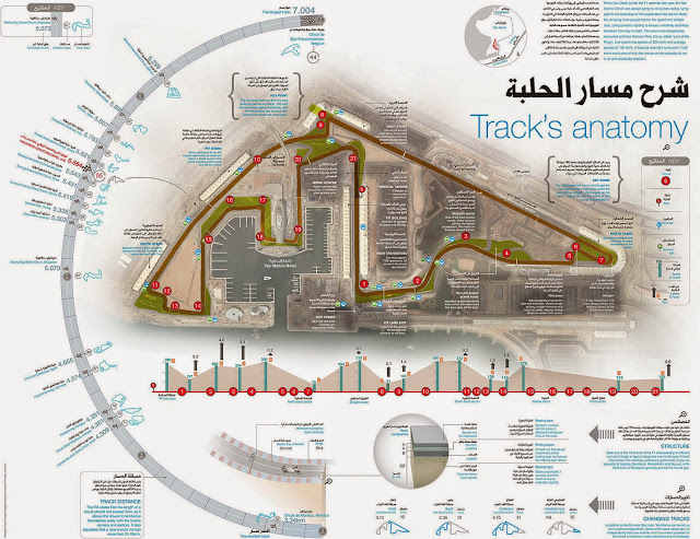 Infographix - ALBAYAN1_Abu_Dhabi2%2B%25281%2529.jpg