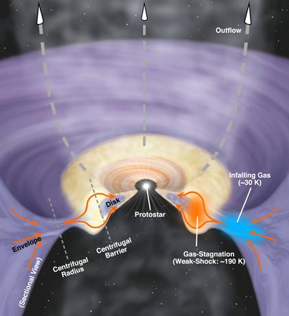 ilustração de L1527