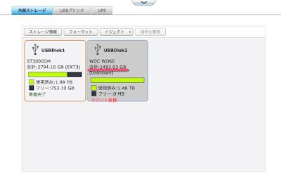 TS-212では1.5TBしか認識していない