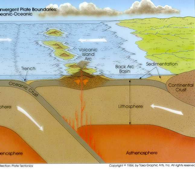 Why are there Earthquakes and Volcanoes in Japan? In Response to ...