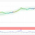 Indikator Fundamental Menunjukkan bahwa Bitcoin undervalue