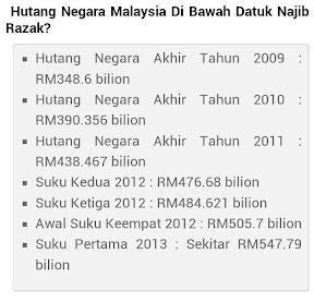 Berhutanglah Wahai Najib