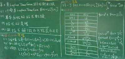 拉式轉換的基本函數轉換及定理