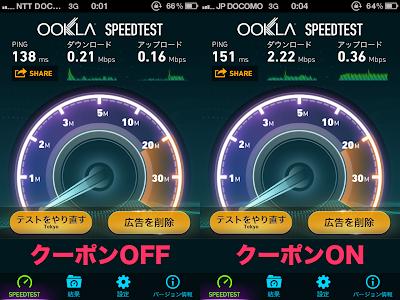 クーポンON/OFF時のスピードテスト