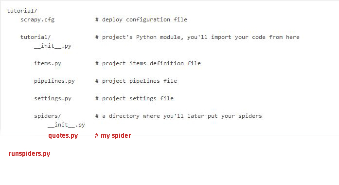 scrapy raise exception run from out side the project directory